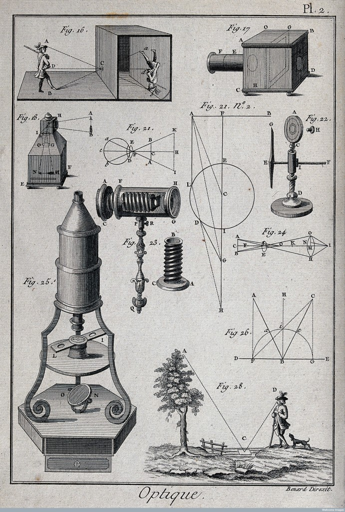 Camera obscura (top) and a Leeuwenhoek style microscope (below). Engraving by Benard [after Lucotte].