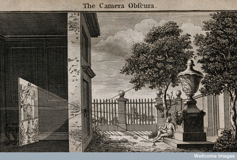 Optics: the principle of the camera obscura. Wellcome Library, London.